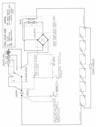 wiring diagram 2000 ezgo txt the wiring diagram wiring diagram 2000 ezgo txt wiring wiring diagrams for car wiring diagram