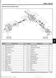 2012 polaris ranger 800 wiring diagram online wiring diagram wiring diagram for 2012 polaris ranger 800 xp best wiring librarypolaris ranger 800 xp service manual