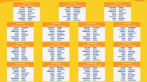 Sorteggiato il calendario in Primavera 1 - Italia - Tuttocampo.it