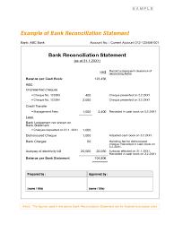 100+ [ Free Download Curriculum Vitae Blank Format ] | Resume ...