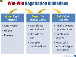 Strategic Win Win Negotiation Advice By Vadim Kotelnikov