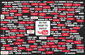 49+] Free Wallpapers for YouTube on ...