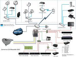 directv genie wiring diagram elegant unusual cast wiring diagrams DirecTV Wiring-Diagram SWM Internet at Directv Cck Wiring Diagram