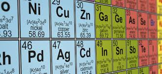 Four New Elements Added To Periodic Table - garnetnews.com