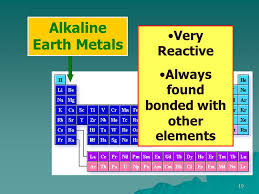 the Periodic Table the Periodic Table 2017/2018 Made by : NEDJAR ...