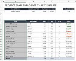 015 Template Ideas Gantt Chart Word Then Best Spreadsheet