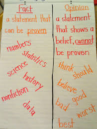 Fact Vs Opinion Anchor Chart 20 Opinion Anchor Chart Words Pictures And Ideas On Weric