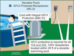 swimming pool wiring diagram 2017 code just another wiring diagram nec rules on swimming pools and spas electrical construction rh ecmweb com swimming pool electrical diagram