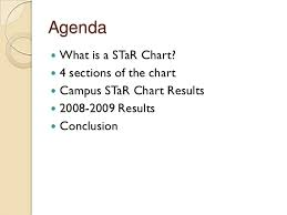 What Is A Star Chart Texas Star Chart