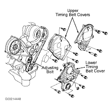1995 honda accord serpentine belt routing and timing belt diagrams serpentine and timing belt diagrams