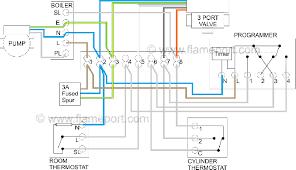 y plan wiring diagram pump overrun wiring diagrams honeywell y plan central heating wiring diagram images solenoid