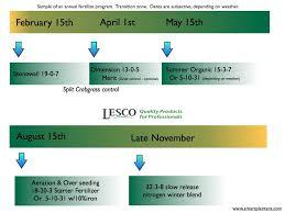 Lesco Fertilizer Application Chart Bedowntowndaytona Com