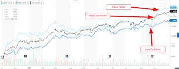 2017 11 01 08_53_13 Usmv Interactive Stock Chart _ Ishares