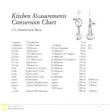 Measuring Cup Worksheets Csdmultimediaservice Com