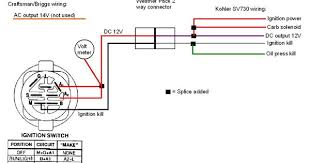 kohler engine ignition wiring diagram kohler image kohler engine ignition switch wiring kohler diy wiring diagrams on kohler engine ignition wiring diagram