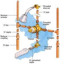 installing bathroom faucet top nice how to install bathtub bathtub for bathroom of installing bathroom faucet