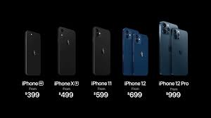 iPhone 12 Release Date, Features, Colors, etc - 9to5Mac