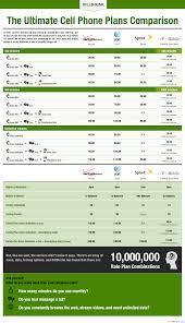 Phone Plan Comparison Chart Sada Margarethaydon Com