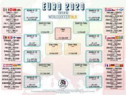 Euro 2020 bracket: Free download - World Soccer Talk