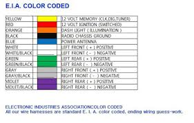 wiring diagram for kenwood car cd player images pioneer car wiring diagram in addition kenwood car stereo harness