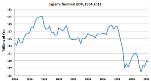 There Is Only One Thing That Can Save Japan Now Inflation