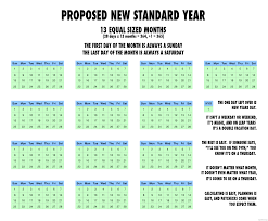 Calander Years Proposed New Standard Year Interestingasfuck