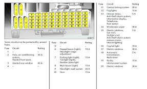 opel vectra c fuse box diagram fusebox jpg wiring diagram winkl Vectra C Wiring Diagram Download wiring diagram opel vectra c fuse box diagram fusebox jpg wiring diagram opel vectra c Vectra C Rear Ashtray