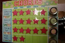 Kids Chore Chart Ideas Thinking Of Putting Basics Like