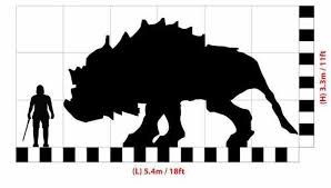 Cenobia Size Chart Shadow Of The Colossus Moose Art Animals