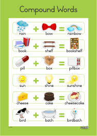 Educational Compound Words Charts School Stationery