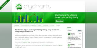 40 Javascript Chart And Graph Libraries Jqueryhouse