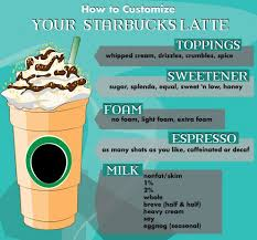 infographic how to customize a starbucks latte