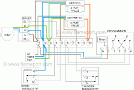 plan wiring diagram best honeywell frost stat pictures pleasant 11 honeywell junction box wiring diagram at 2 Port Motorised Valve Wiring Diagram