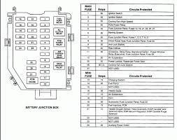 ford fusion suspension diagram beautiful 07 ford fusion fuse box ford fusion fuse box diagram uk 07 ford fusion fuse box diagram layout automotive wiring diagrams