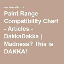 Paint Range Compatibility Chart Articles Dakkadakka