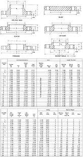 Asme B16 5 Flange Ansi B16 5 Flanges Manufacturers