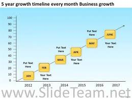 5 year timeline template 5 year growth timeline monthly ppt slides powerpoint diagram