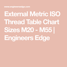 Metric Thread Chart External External Metric Iso Thread Table Chart Sizes M20 M55
