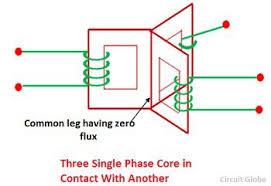 three phase transformer construction core & shell type 3 Phase Transformer Diagram thrre phase core in contact with other 3 phase transformer connection diagrams