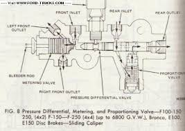 brake bleeding proportioning valve ford truck see the pin on the left side