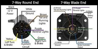 trailer plug 7 pin round wiring diagram pin round trailer plug 7 Plug Wiring Diagram trailer plug 7 pin round wiring diagram wiring diagram for prong trailer the 7 plug wiring diagram trailer