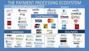 We did not find results for: List Of Credit Card Processing Companies 2021 Merchant Cost Consulting