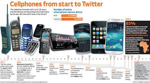 the history of cellphones graphics cellphonecitypress1eb