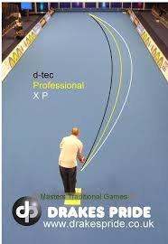 Weight Of Lawn Bowls Chart Faq Selecting The Right Type Of Lawn Bowls