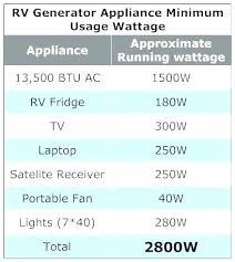 Kenmore Refrigerator Wattage Turek2014 Info