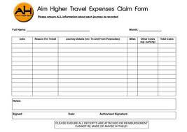 Forms Aim Higher Official Website