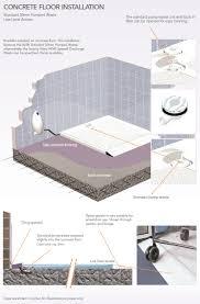 shower base installation on concrete floor gurus floor
