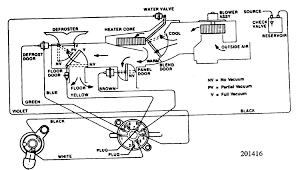 jeep cherokee heater diagram wiring diagrams best 1988 jeep cherokee heater diagram not lossing wiring diagram u2022 jeep cherokee window regulator diagram jeep cherokee heater diagram