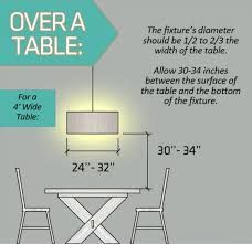 chandelier size according to table width