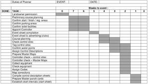 Duties Of An Event Planner Unit 38 Assignment Business Event Management Locus Help